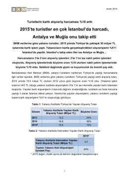 2015`te Turistler En Çok İstanbul`da Ödeme Yaptı