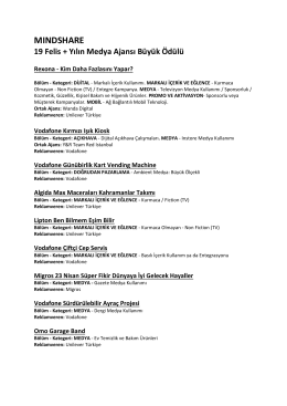 Felis Ödülleri 2015 Kazananları Tam Listesi