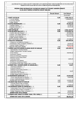 31.03.2015 tarihli ayrıntılı gelir tablosu