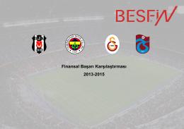 Finansal Başarı Karşılaştırması 2013-2015