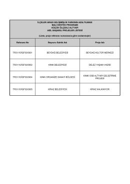 Referans No Başvuru Sahibi Adı Proje Adı TR31/15/İGF03/0001