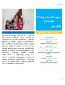 Suriyeli Çocukların durumuna ilişkin UNICEF Türkiye Bilgi Notu