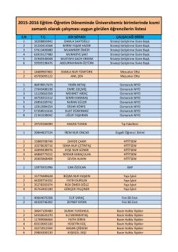 2015-2016 Eğitim-Öğretim Döneminde Üniversitemiz birimlerinde
