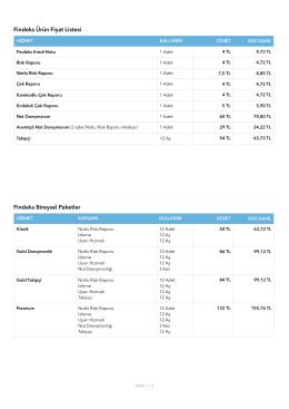 Findeks Ürün Fiyat Listesi Findeks Bireysel Paketler