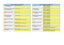 2015 - yaz stajı - danışman listesi.xlsx