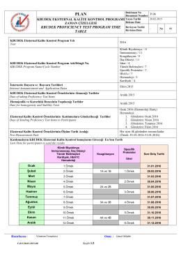 P.06 Zaman Çizelgesi - KBUDEK Eksternal Kalite Kontrol Programı