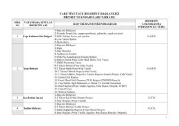 yakutiye ilçe belediyesi hizmet standartları