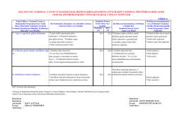 FORM:A 1- Aşırı ve gereksiz gübre kullanımı 2