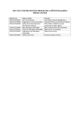 2015 yılı teknik destek programı 4. dönem başarılı proje listesi