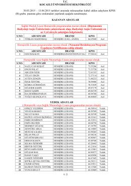 13.04.2015 tarihleri arasında müracaatları kabul edilen adaylar
