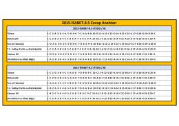 2015-İSABET-8.5 Cevap Anahtarı