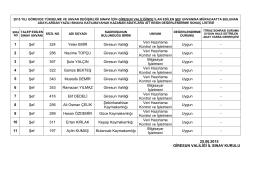 1 Şef 324 Yeter EMİR Giresun Valiliği Veri Hazırlama Kontrol ve
