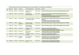 başarısız olan öğrencilerin listesi