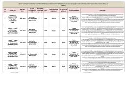 2015-yegm sonuçları olumlu olan başvuruların bağlantı görüşleri