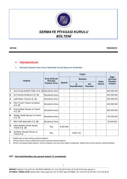 4 - Sermaye Piyasası Kurulu
