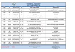 2015 kasım ayı proğramı tc dokuz eylül üniversitesi sabancı kültür