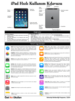 iPad için Hızlı Başlangıç Kılavuzu