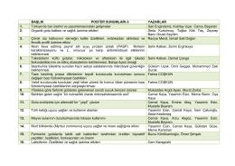 BAŞLIK POSTER SUNUMLARI-3 YAZARLAR 1. Türkiye`de bal