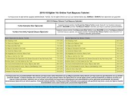 2015-16 Eğitim Yılı Online Yurt Başvuru Takvimi