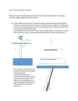 Soru 3- Dönen tel üzerinde bir boncuk M kütleli bir boncuk takıldığı