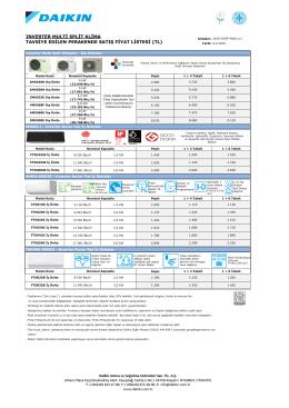 Daikin-Multi-Multi-Inverter-Split-Klima-Fiyat