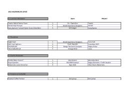 2015 KAZANANLAR LİSTESİ E-1 Lansman Aktiviteleri Ajans Müşteri