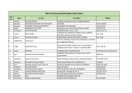 2015 Yılı Konya Geneli Kurban Satış Yerleri