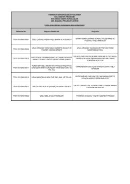 Referans No Başvuru Sahibi Adı Proje Adı TR31/15/YSK01/0001