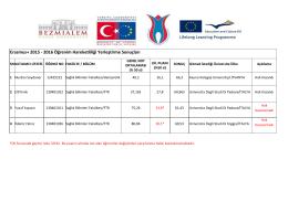 Erasmus+ 2015 - 2016 Öğrenim Hareketliliği Yerleştirme Sonuçları