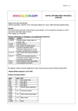 Sayfa 1 / 2 KAPALI ORTAMLARDA TEHLİKELİ GAZLAR Kapalı alan