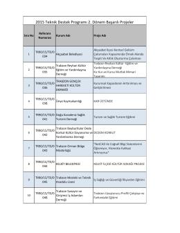 2015 Teknik Destek Programı 2. Dönem Başarılı Projeler