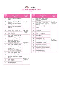 6. Sınıf Mikro Konu Tarama Paketleri Listesi