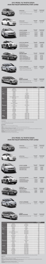 ANAHTAR TESLİM FİYAT ( ) C1 Metalik Boya C1 900
