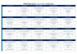 BÜMED MEÇ Okulları Kasım 2015 Yemek Listesi