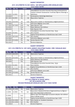 11.5.2015 1.6.2015 Pzt - Pzt Yükseköğretim Kurumları Arasında