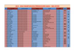 2015 - 2016 FARABİ GELECEK ÖĞRENCİLERİN KABUL