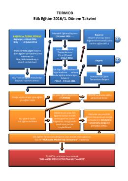 TÜRMOB Etik Eğitim 2016/1. Dönem Takvimi