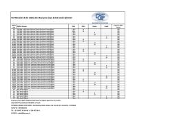 ISO 9001.2015 & ISO 14001.2015 Revizyonu Geçiş & Risk Analizi