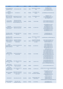IATA kargo acentelerinin telefon ve faks numaraları