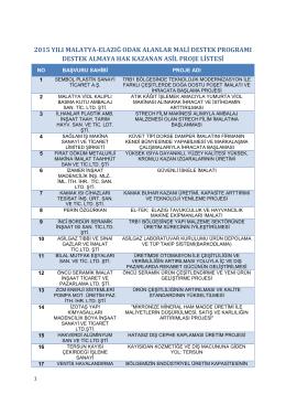2015 Yılı Mali Destek Programları Asil ve Yedek Proje Listesi