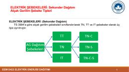 III.Sunu - Personel Web Sistemi