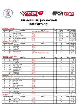 türkiye sujeti şampiyonası burdur yarışı