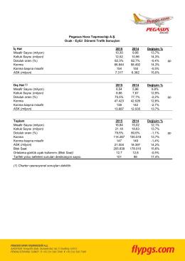 2015 3.Çeyrek Trafik Sonuçları