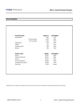 31.03.2015 Finansal Sonuç Duyurusu