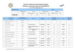 2015-2016 BOLUM GIDEN OGR FORMU