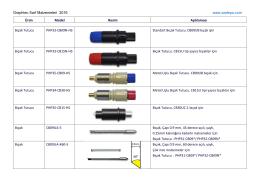 Graphtec Plotterlerin Sarf Malzeme Ürün Listesi için tıklayınız