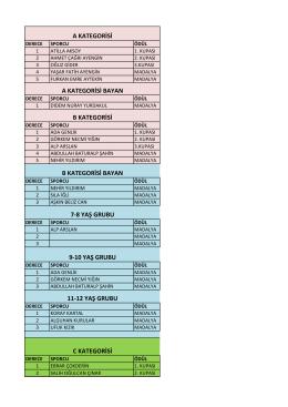 Cumhuriyet Kupası Satranç Turnuvası sonuçları için tıklayınız
