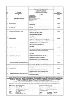 Maltepe İlçe Mal Müdürlüğü Hizmet Standartları