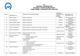 tc aksaray üniversitesi aksaray teknik bilimler myo kamu hizmet