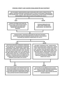 personel hizmet alımı hakediş evraklarının ön mali kontrolü evet